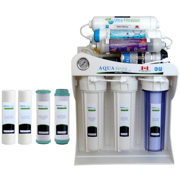 خرید اینترنتی 42 مدل بهترین فیلتر تصفیه آب خانگی + راهنمای {کامل} خرید